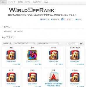 World App Ranking Top Page
